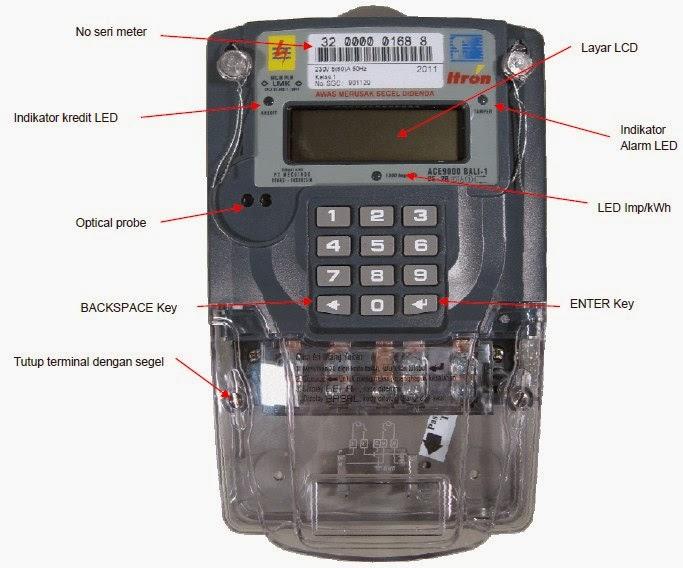 meter listrik prabayar