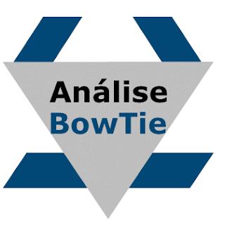 Grupo ANÁLISE BOWTIE
