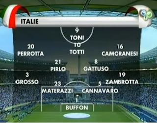 Italia en Alemania 2006