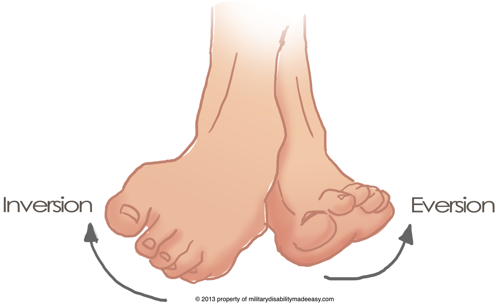 Tom\'s Physiotherapy Blog: Feet and rock climbing
