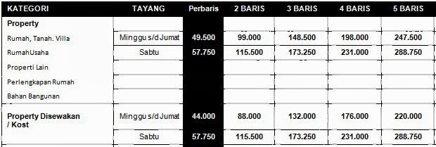 Iklan Jitu Baris Jawa Pos 2014 Properti