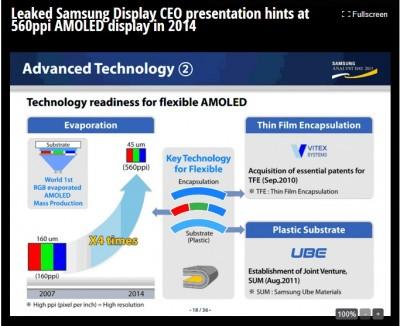 Galaxy S5 akan Gunakan Layar 5,3 Inci AMOLED 2.560x1.440 Piksel?