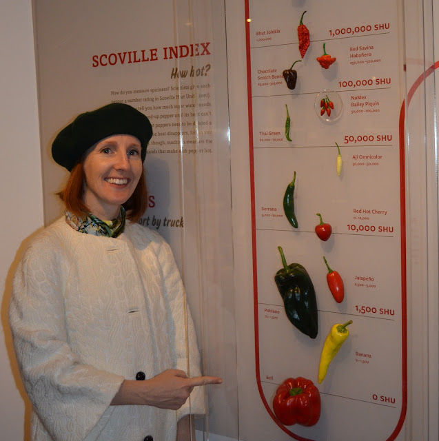 scoville index