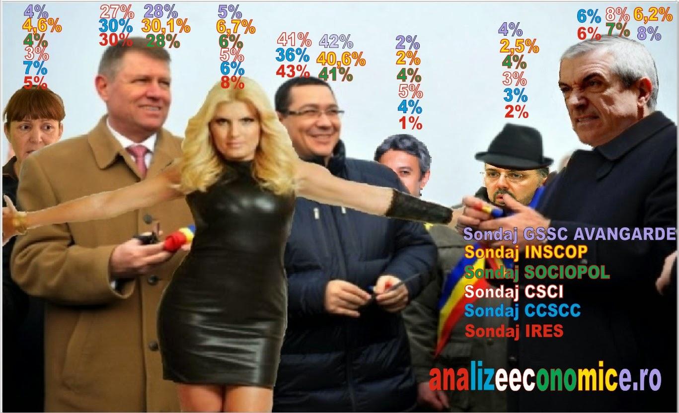 Alegeri 2014 - sondaje