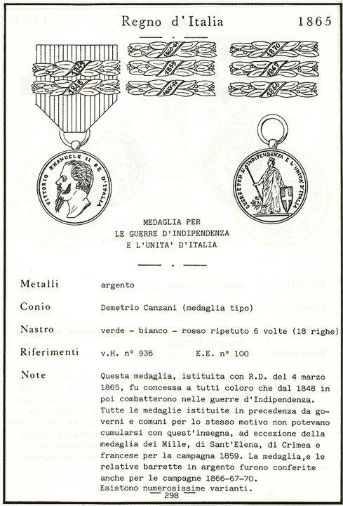 Medeglia guerre indipendenza unità Italia