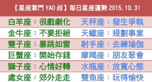 【星座掌門YAO叔】每日星座運勢2015.10.31