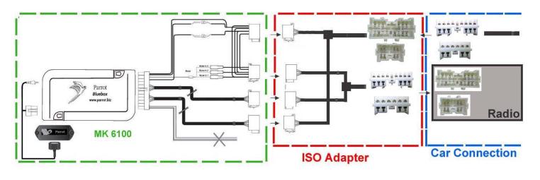Parrot Connection Diagram Cardinal Bird Diagram Mifinderco – Parrot Ck3100 Wiring Diagram