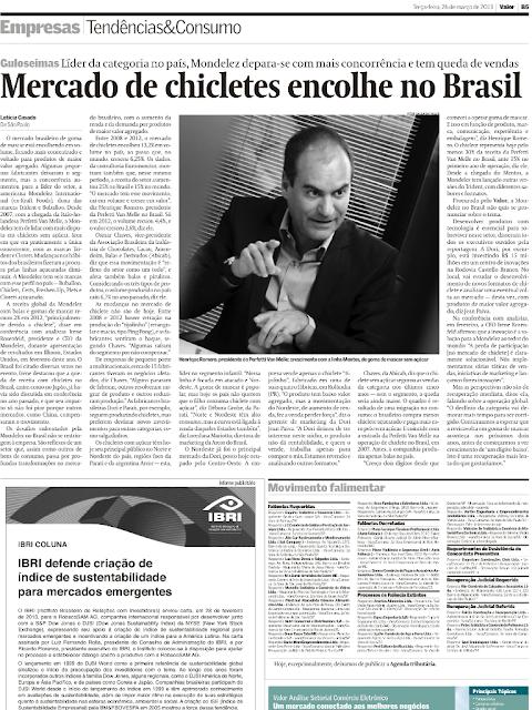 Mercado de Chicletes Encolhe no Brasil