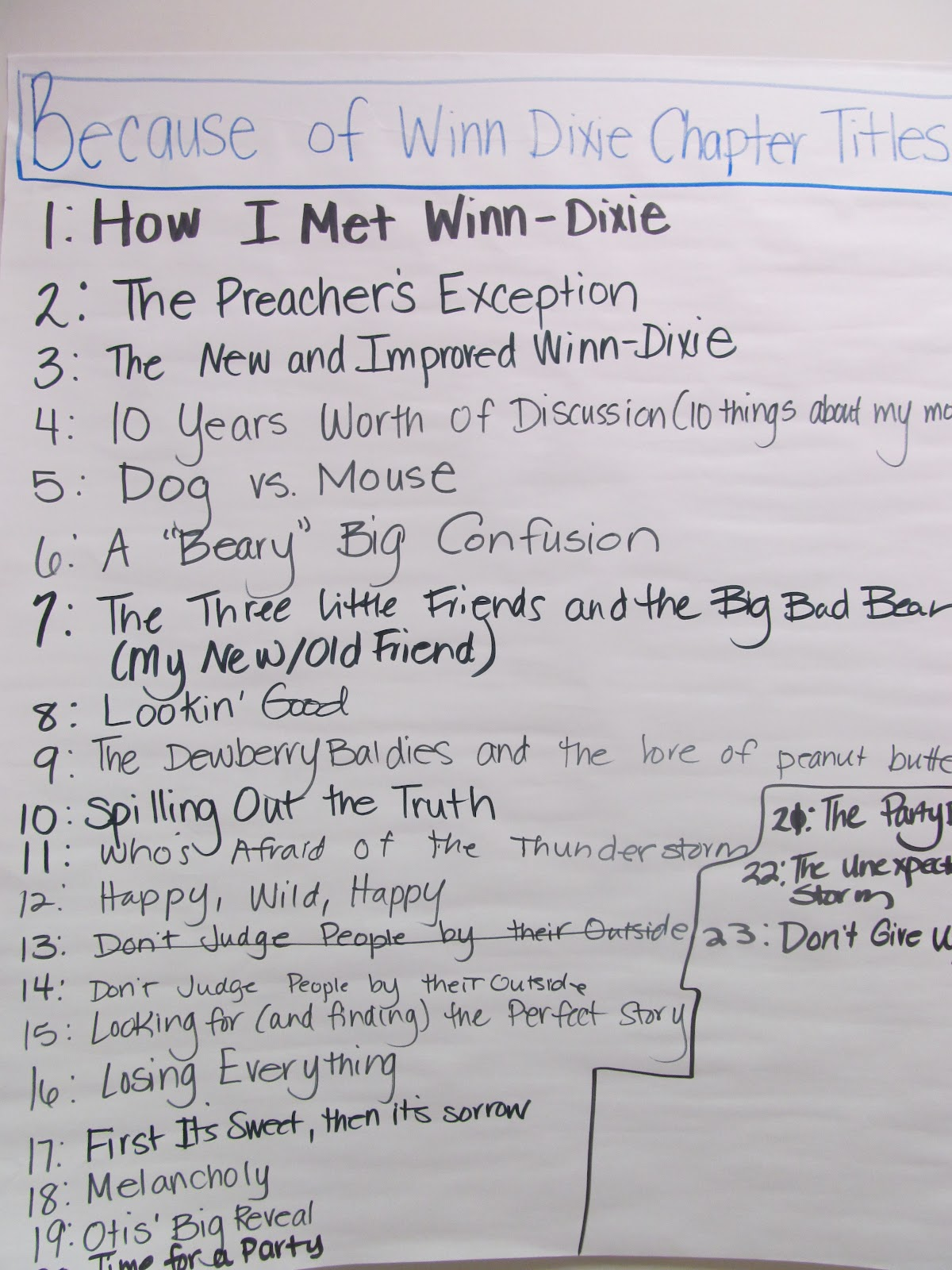 Mrs. Montanou0026#39;s Blog: Because of Winn Dixie