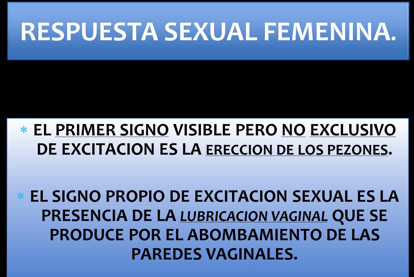 Respuesta sexual femenina: qu pasa en el cuerpo femenino