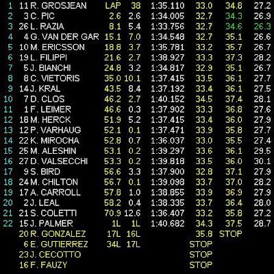 GP2 – Vitória cai no colo de Romain Grosjean