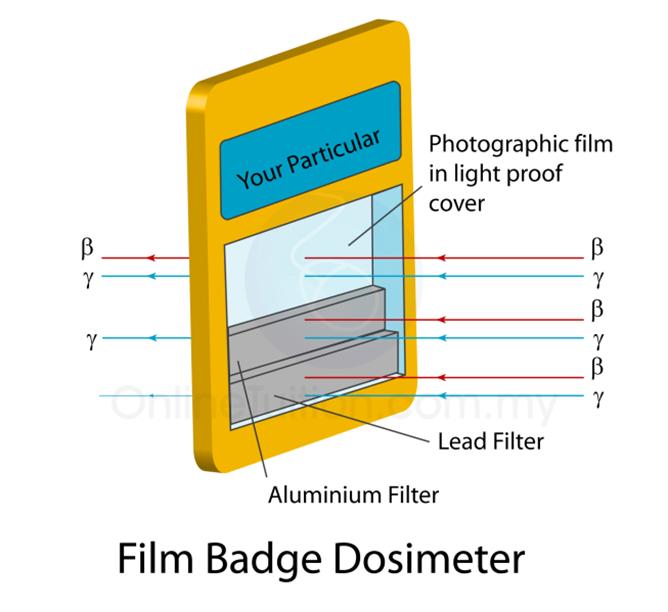 Film Badge Dosimeter Spm Physics Form 4form 5 Revision Notes