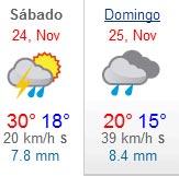 El tiempo en Interlagos, lluvia sábado y domingo
