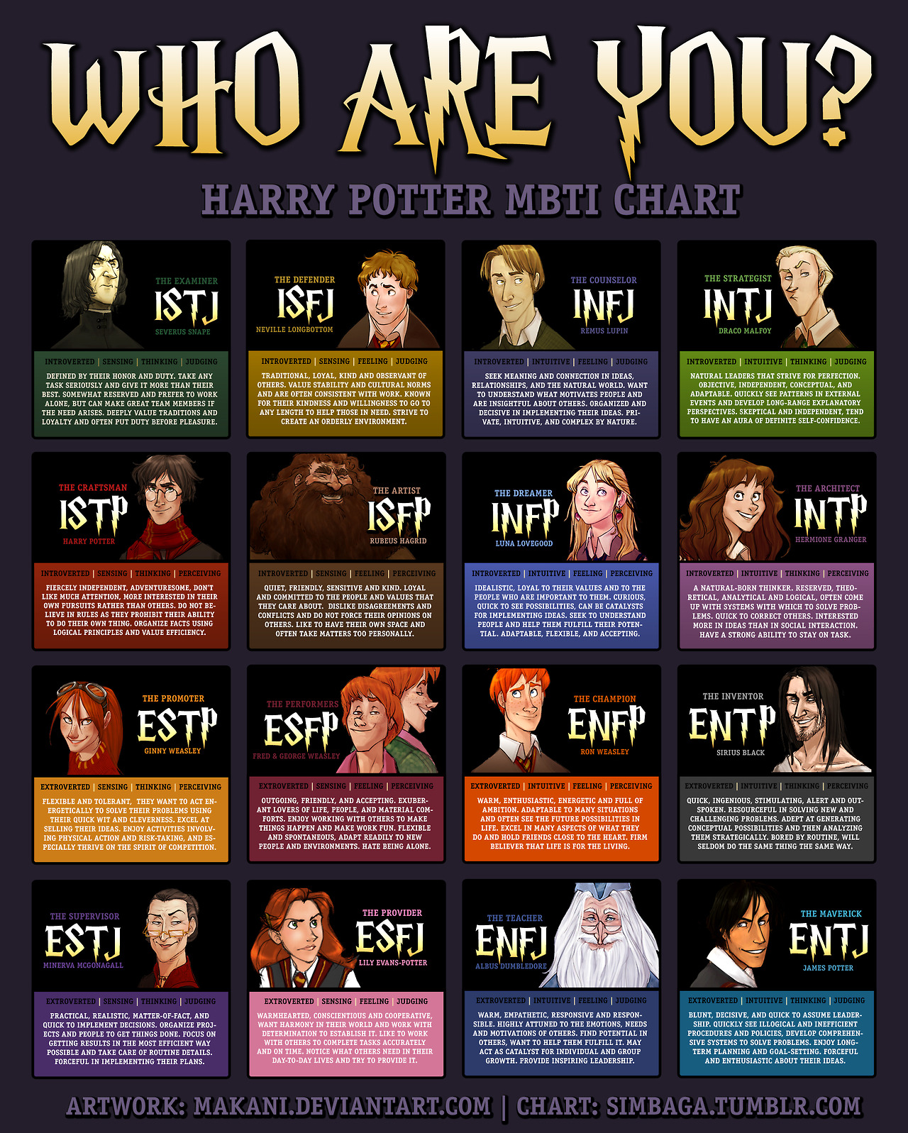 Harry+Potter+MBTI.jpg