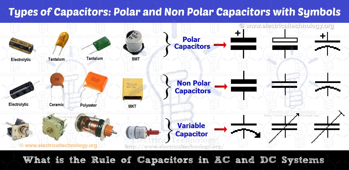 What is the role of capacitor in ac and dc circuit eee interview tips polar capacitors dont work in the ac system because of the reversal of polarity after each half cycle in ac supply keyboard keysfo Images