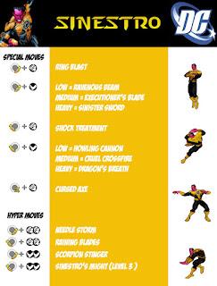 Sinestro Mugen Char