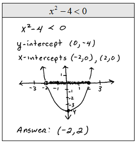 Worksheets Solving Quadratic Inequalities Worksheet openalgebra com quadratic inequalities solve by graphing