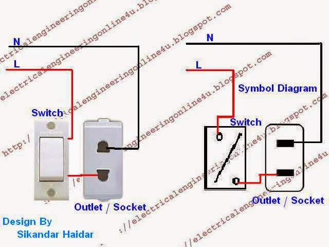 wiring%2Ba%2Bswitched%2Boutlet%2Bdiagram how to wire switch controlled outlet? electrical online 4u switch socket diagram at bayanpartner.co
