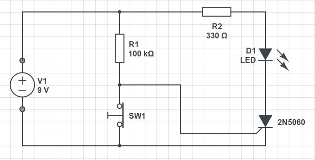 Monomos little circuit
