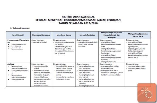 Kisi-Kisi UN (Ujian Nasional) SMK MAK Tahun 2015-2016