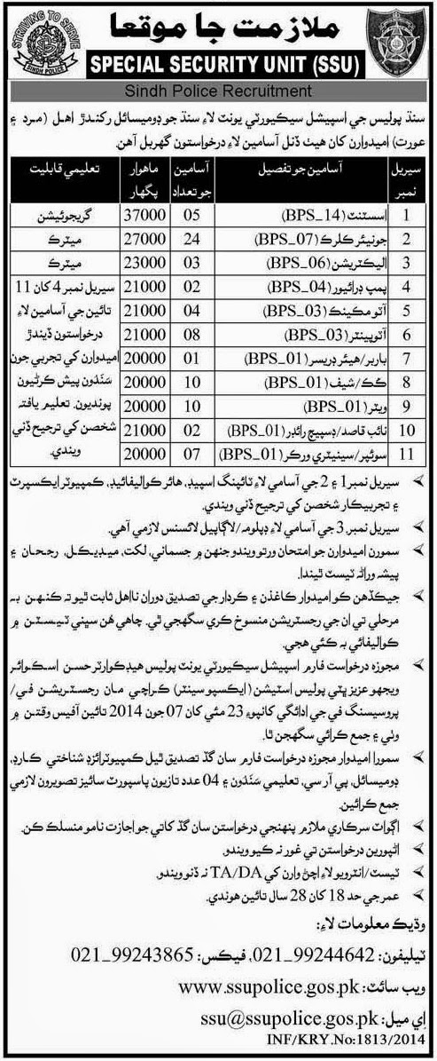 Technical, Clerical, and Class Four Jobs in Special Security Unit, Karachi