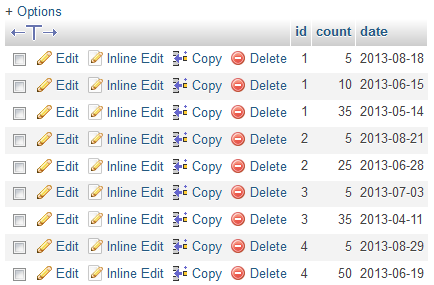 order by multiple columns in mysql