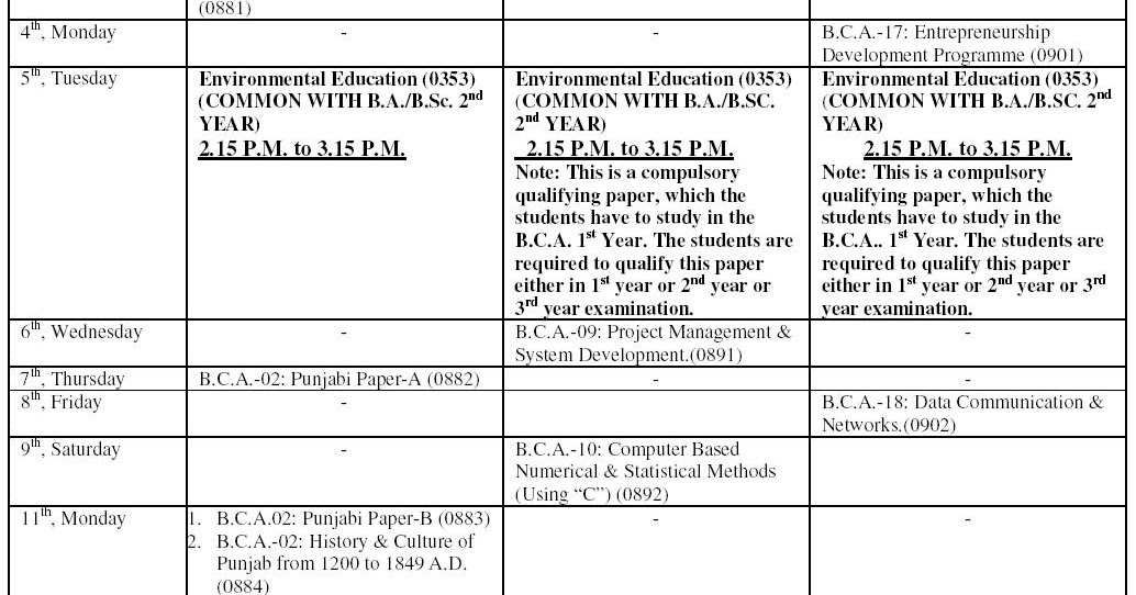 computer applications technology exam papers 2011 grade 11 Past exam papers here are past papers for the computer science tripos and diploma in computer science from 1993 onwards they incorporate any corrections made after the original papers had been printed.