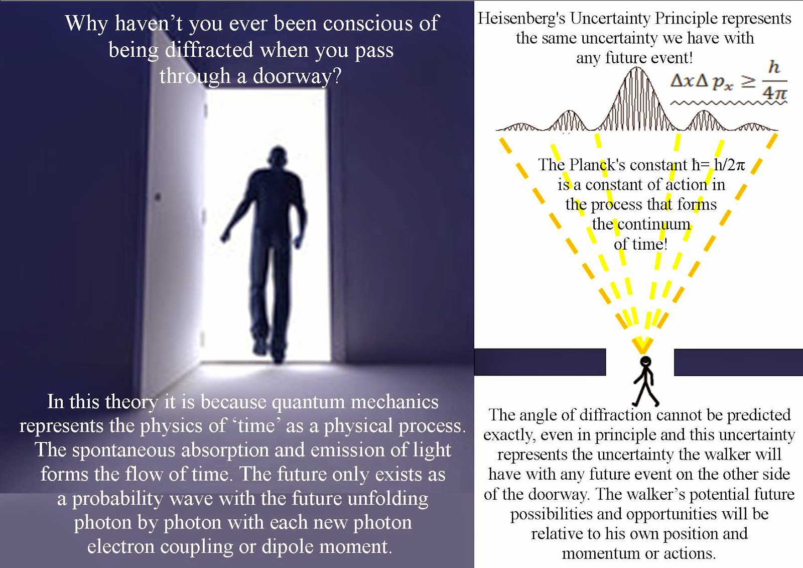 Uncertainty of Heisenberg - the door to the microcosm