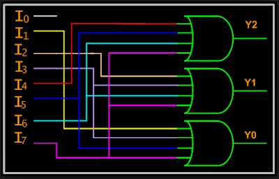 """<img src=""""encoder.png"""" alt=""""encoder"""">"""