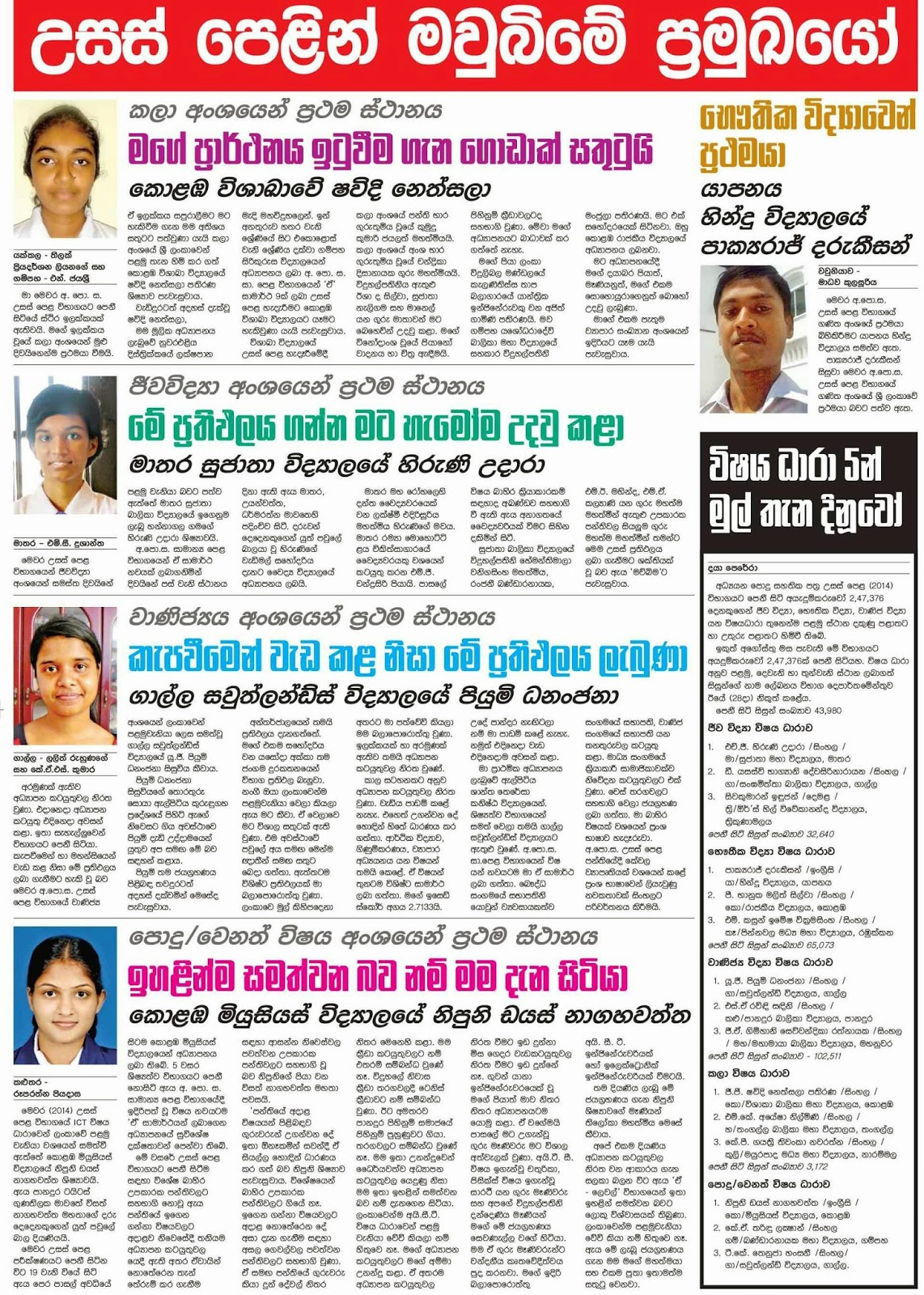 http://papper.gossiplankahotnews.com/2014/12/al-island-best-students.html