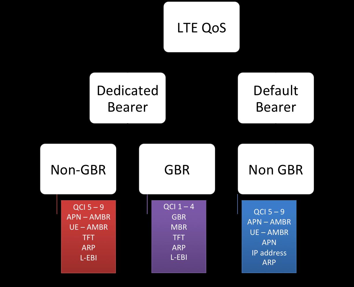 legal entity identifier für gbr