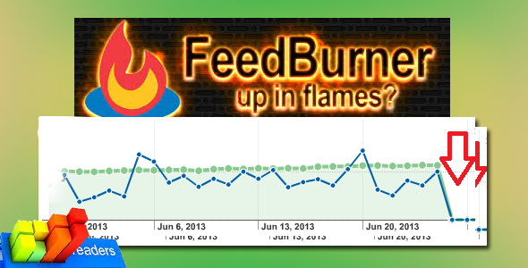 feedburner count zero