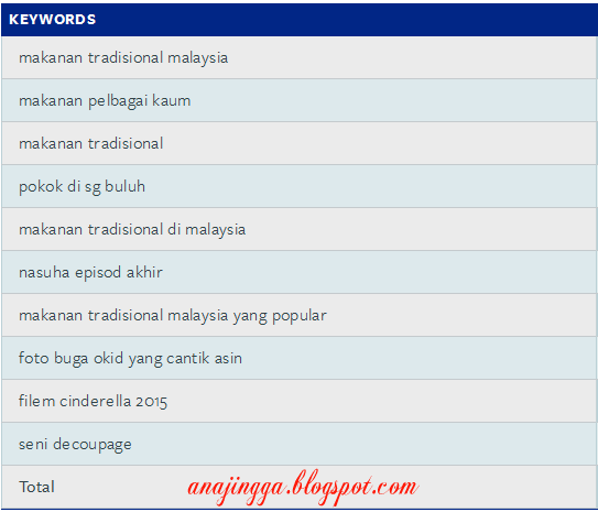 search keywords nuffnang