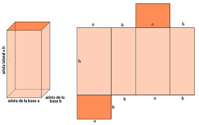 Taller geometria carmetal mis archivoscomputics prof for Como hacer un sobre rectangular