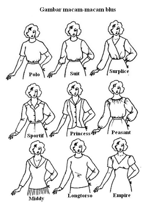 macam macam model blus kemeja the dress formal macam macam garis leher ...