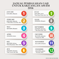 Jadual Gaji 2016