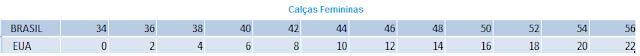 Medidas de calças femininas nos Estados Unidos