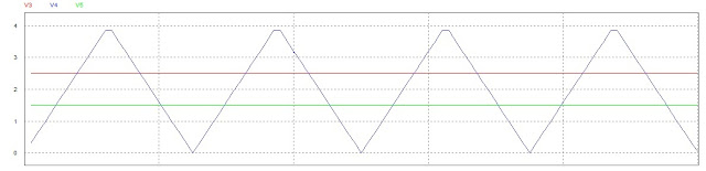 pwm pulses mosfet bridge induction heating