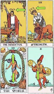 Origen del símbolo infinito: Tarot