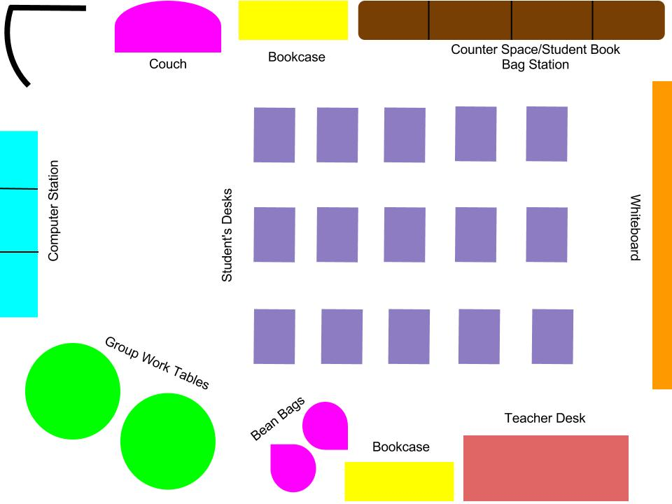 Classroom Design Rationale : Classroom management plan kylie bodily