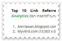 Buat Duit Online: Top 10 Link Referrer Denaihati