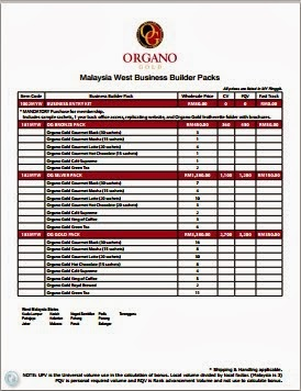 Organo Malaysia Product Price List