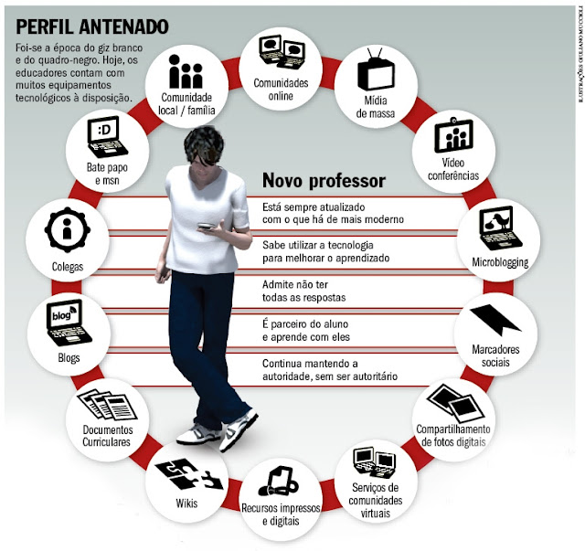 http://4.bp.blogspot.com/-t1dJgJR_vyc/T-L7HQyTMOI/AAAAAAAAIOY/i8qv_HE4NJU/s1600/professorantenado.jpg