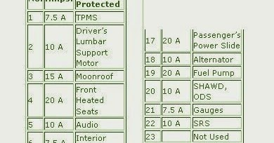 Acura%2BMDX%2B2010%2BFuse%2BBox%2BDiagram%2BMap  Acura Stereo Wiring Diagram on audi quattro bose, bmw e46, pioneer home, classic car, fj cruiser, for ford expedition, dodge ram, lexus gs 300,