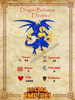 imagen del dragon bahamut electrico y sus caracteristicas