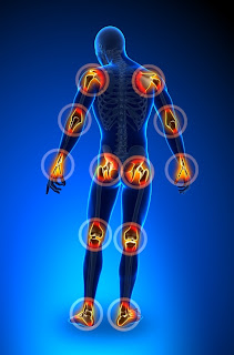 Joint Pain Facts, Types and Prevention