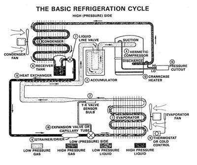 working of split air conditioner diagram working split system wiring diagram on working of split air conditioner diagram