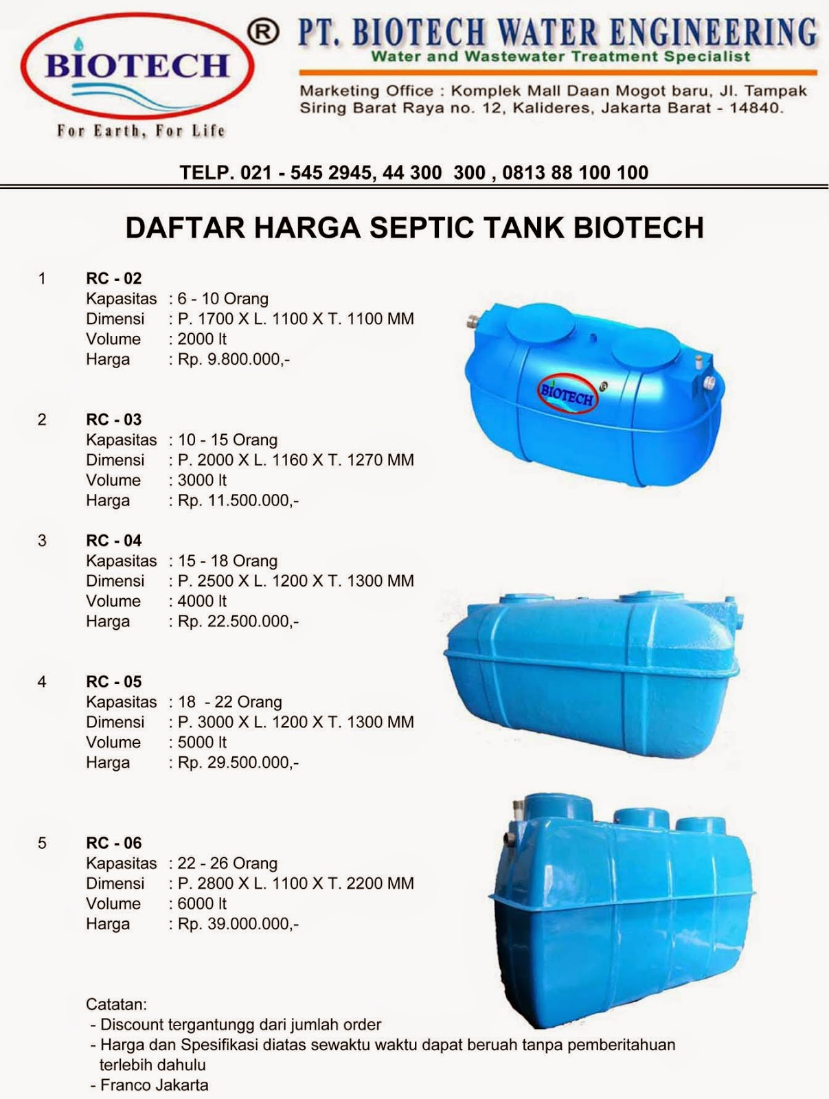 daftar harga septic tank biotech, biofive, biogift, biofil, biomaster, induro