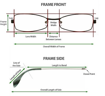 Eyeglass Frame Parts Diagram : Ophthalmic Lenses: Frame Measurements!