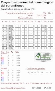 especial para peñas, sistemas de probabilidades euromillones, loterías europeas